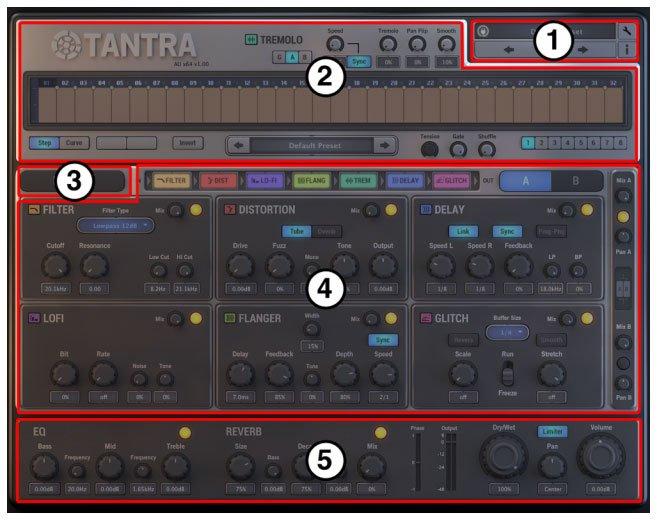 DS Audio Tantra - Sezioni