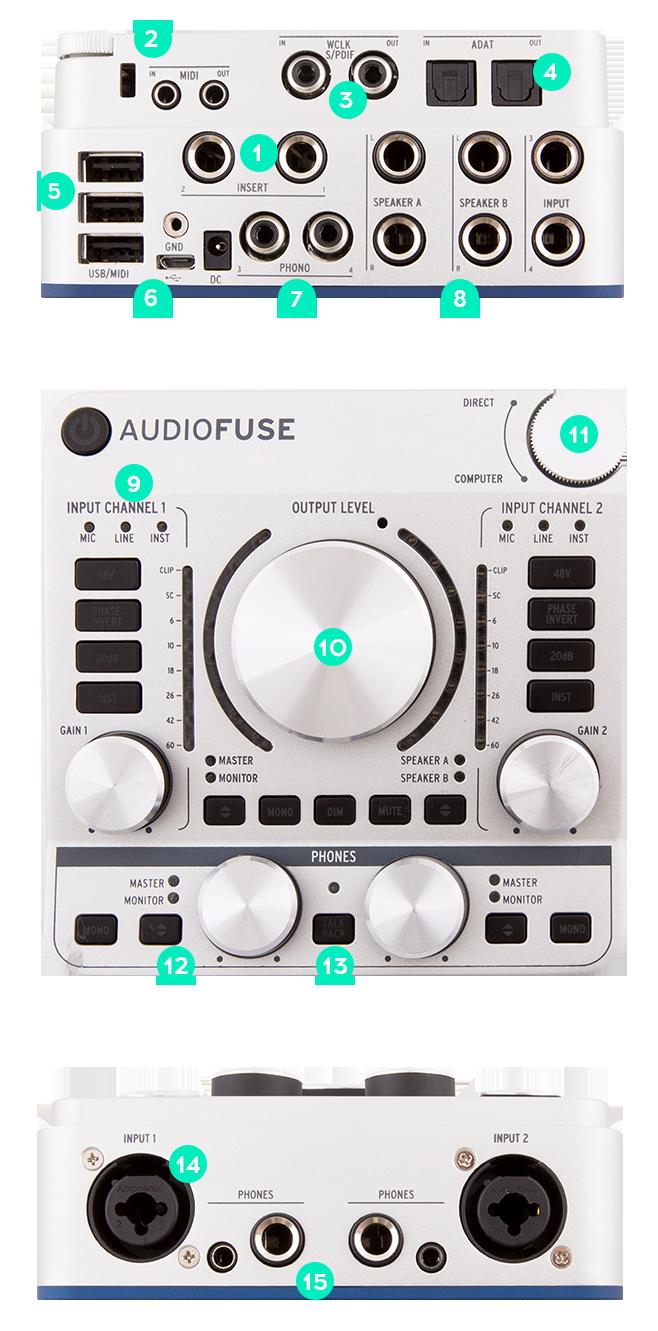 Arturia AudioFuse dettagli