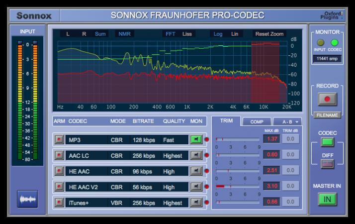 sonnox-fraunhofer-pro-codec