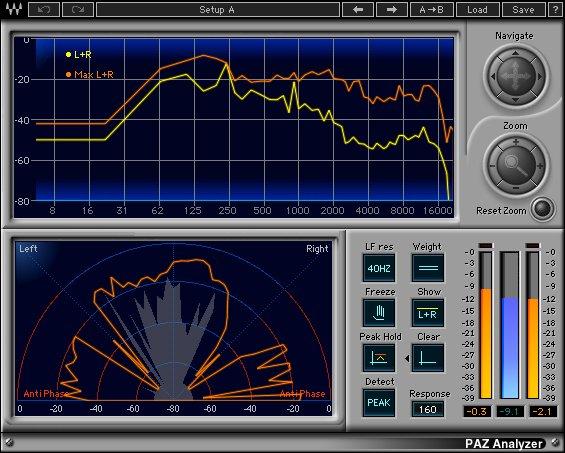 migliori-plugin-waves-mixaggio-paz-analyzer
