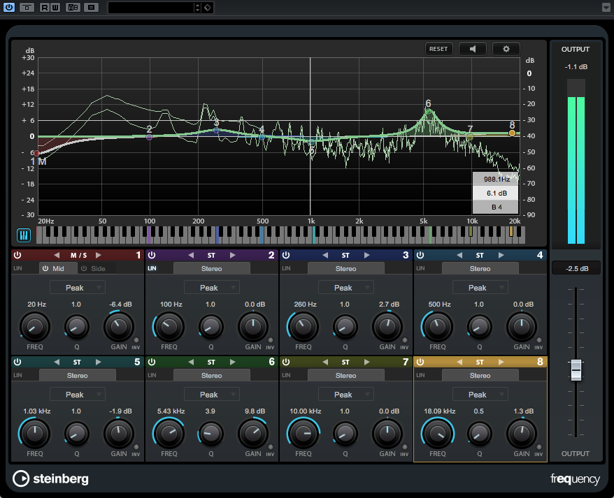 Cubase 9 - Frequency