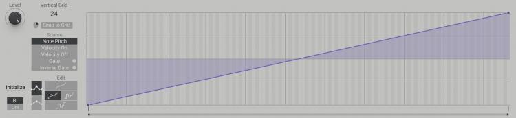 Massive-X-Key-Tracking