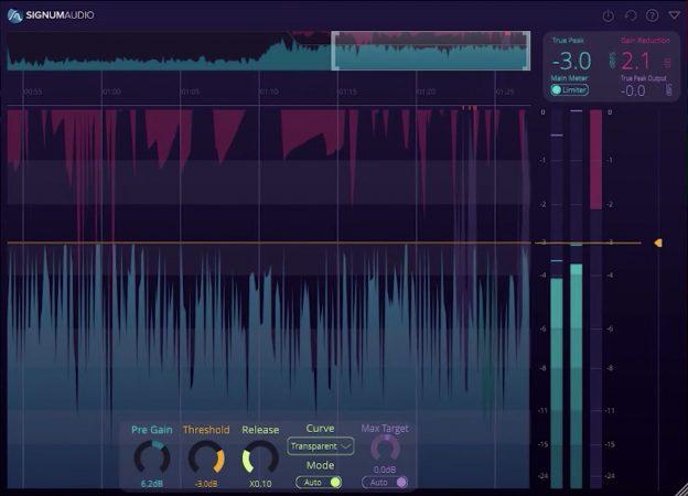 Signum Audio: BUTE Limiter 2